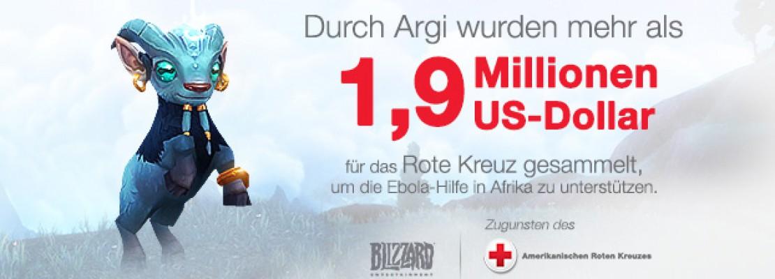 WoW: Argi hat mehr als 1,9 Millionen US-Dollar eingebracht